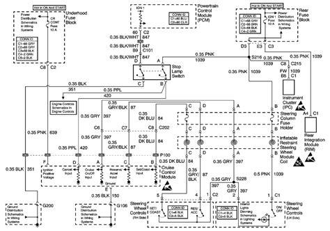 2000 buick lesabre wiring diagram 2000 buick lesabre wiring diagram efcaviation