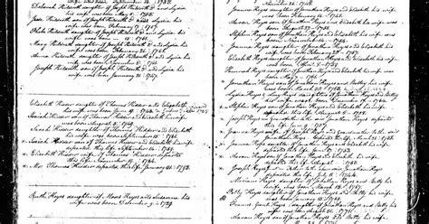 Md Birth Records Genea Musings Treasure Chest Thursday Post 312 List Of Children Of Jonathan Keyes