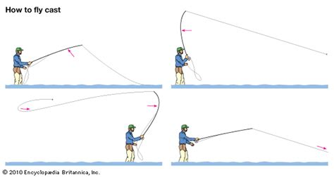 30 meters to feet fly fishing kids encyclopedia children s homework