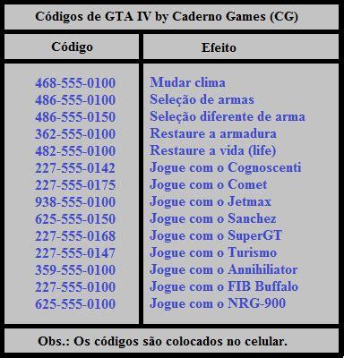 Codigo Do Gta 4 Xbox | digital iphone gta liberty city xbox 360 codigos