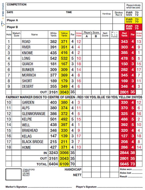 web golf score cards template tain golf club scorecard