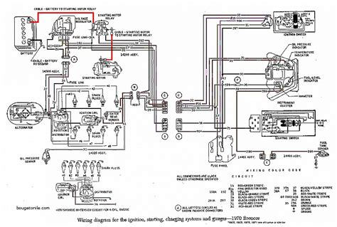 1971 ford f100 ignition switch wiring diagram 1973 ford