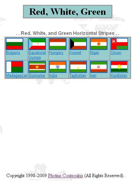flags of the world red white green horizontal horizontal red white green stripes flag identifier