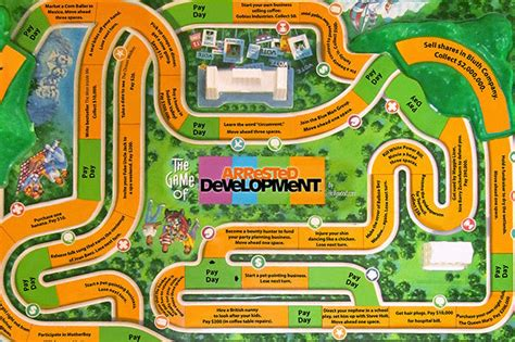 play the arrested development game of life