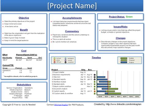 status update template project status report template cyberuse