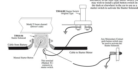 ford ranger wiring starter selonid wiring diagram manual