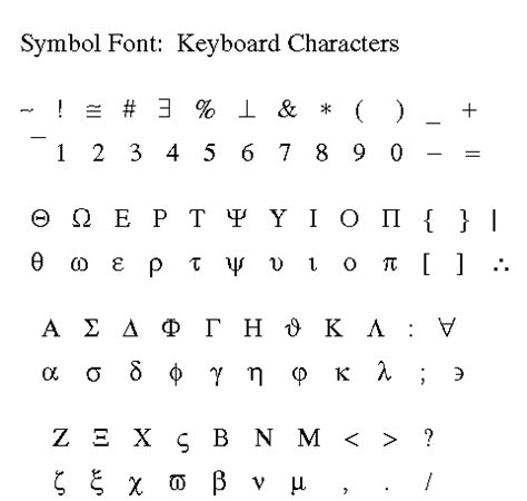 Character Letter Symbols Image Gallery Letter Symbols Characters