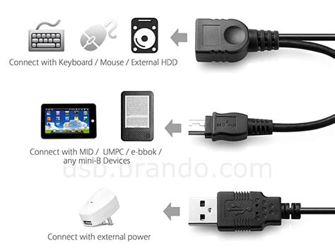 Usb Otg Power mini usb otg cable with external power supply