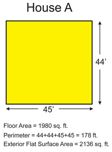 how to calculate dimensions from square feet 28 how to determine square footage of house roof