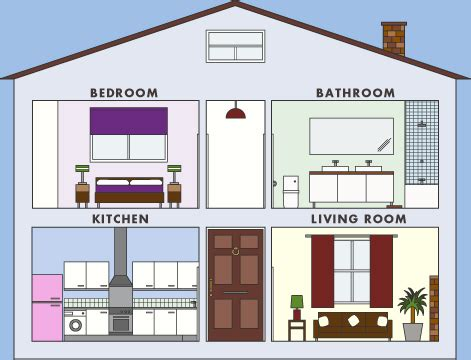 rooms in the house bbc homes housekeeping