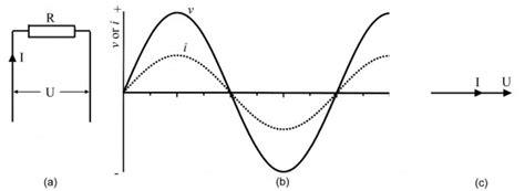 resistive ac circuit part 9 basic ac theory itaca