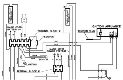 wiring diagram electrolux caravan fridge new wiring