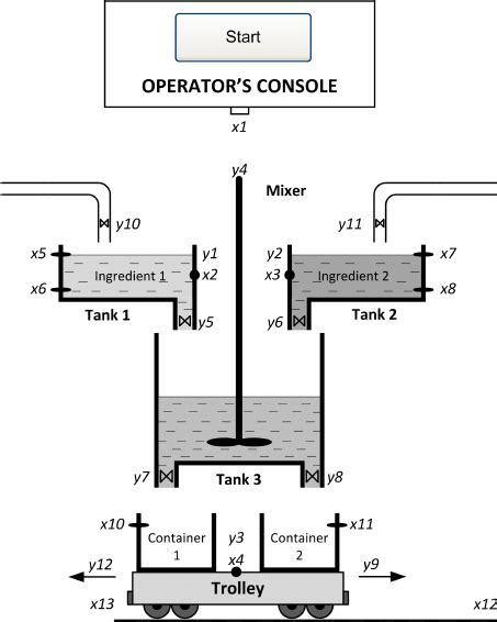Mixer Maspion Beserta Gambar diagram uml adalah image collections how to guide and refrence