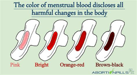 menstrual blood color the color of menstrual blood discloses all harmful changes