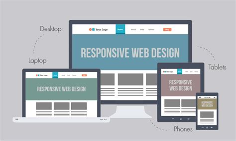 layout responsive web design what is responsive website design