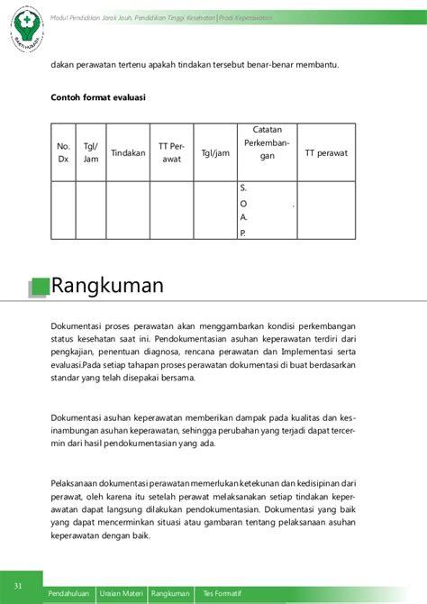 format implementasi dan evaluasi askep dokumentasi asuhan keperawatan berdasarkanmetode proses