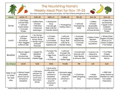 Healthy Weekly Meal Plans 4 Week Healthy Diet Plan Diet Plan