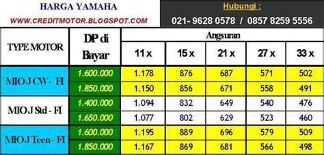Harga Nama Bagian Motor Mio july 2012 motorcycle review