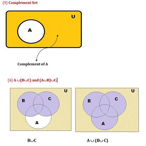 3 circle venn diagram calculator 3 get free image about
