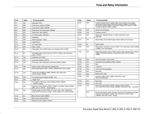 2001 lincoln navigator owners manual fuses 2001 lincoln navigator fuse box diagram car interior design