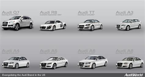 Audi Produkte by Audiworld Editorial Evangelizing The Audi Brand In The Us