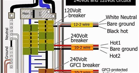 ground fault circuit interrupter wiring diagram 28