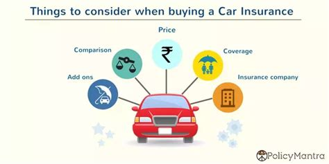 Buy Car Insurance by What Is The Best Way To Shop For Car Or Auto Insurance