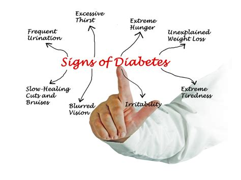 diabetes symptoms diabetic symptoms applecool info