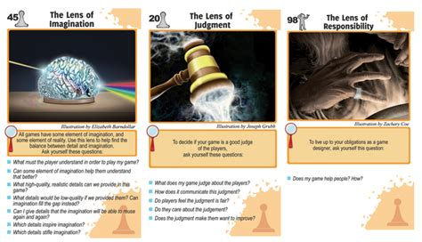 game design lenses pdf 21 card decks for creative problem solving effective