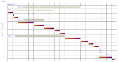 Window maths cascade activity diagram