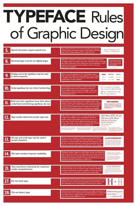 Yearbook Layout Rules | 338 best images about yearbook on pinterest