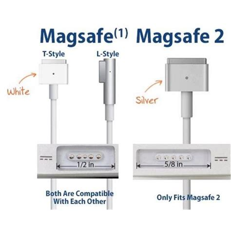 Adaptor Magsafe 2 Charger Apple Macbook Air 85w 85 Watt 1 magsafe 1 replacement 85w power adapter charger a1343 for