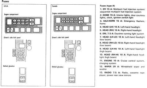 Repair Guides Circuit Protection Fuse And Circuit