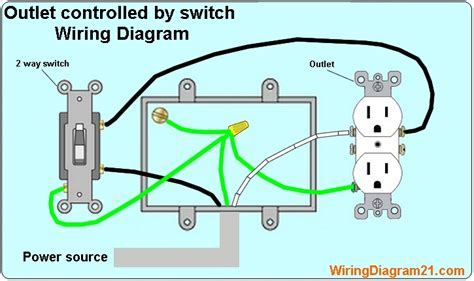 switch to ac outlet wiring wiring diagram with description