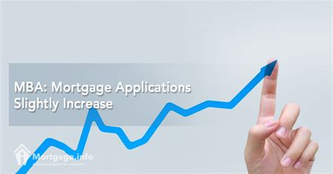 Us Mba Mortgage Applications by Mba Mortgage Applications Slightly Increase Mortgage Info