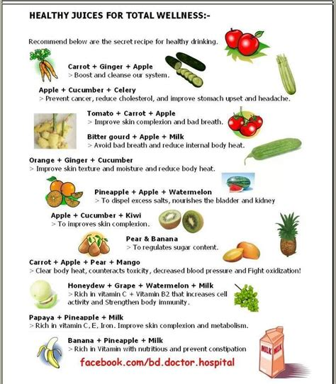 V8 Juice Detox by Top 57 Ideas About Juicing On Juice Cleanse
