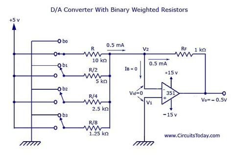 digital analog converter integrated circuit 741 non inverting op diagram 741 get free image about wiring diagram