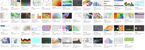 javascript page layout library jquery graph visualization library in javascript stack