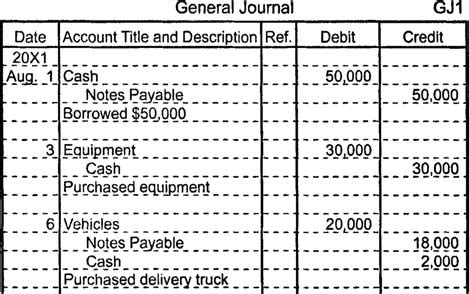 Accounting Entries In Letter Of Credit Journal Entries