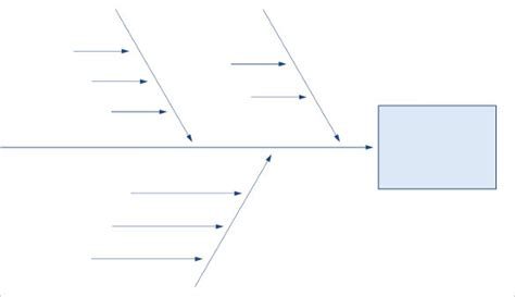 Fishbone Diagram Template Free Templates Free Premium Templates Fishbone Template Free