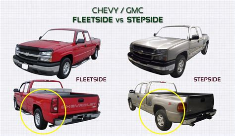 stepside bed fleetside vs stepside autos post
