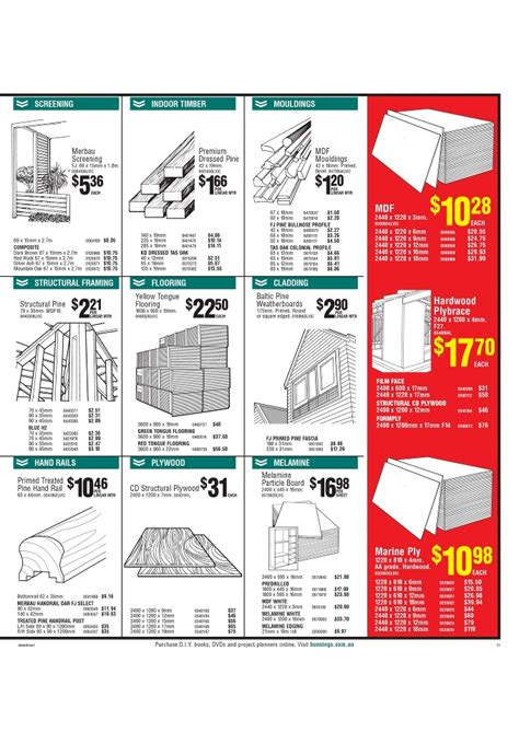 house kitchen remodel home improvement catalogue
