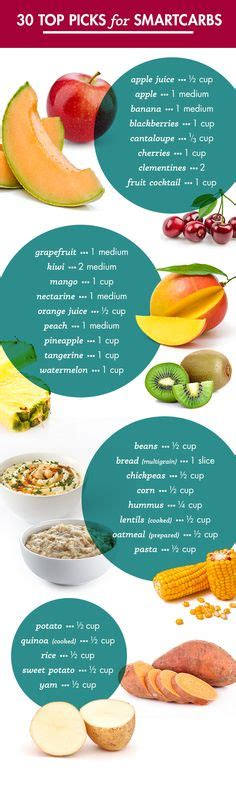 boggy end feel health sources flex guide for nutrisystem success nutrisystem recipes