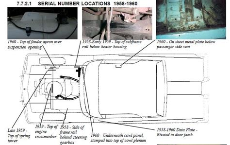 how to decode the trim tag on a 1959 chevrolet impala ehow