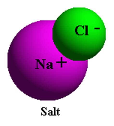 Table Salt Formula by What S The Difference Between A Molecule Of Salt And A