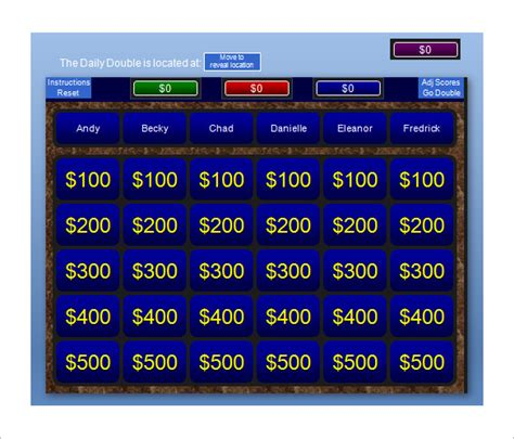 Jeopardy Template 13 Free Word Excel Ppt Pdf Format Download Free Premium Templates Scoreboard Template For Powerpoint