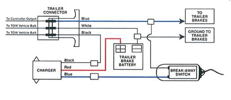 trailer wiring diagram 7 way with away electric