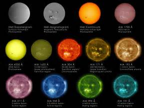 color of sun sun primer why nasa scientists observe the sun in