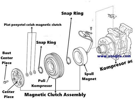 Magnet Clutch Toyota Xenia 1 3 penyebab kompresor ac mati otomotif qita