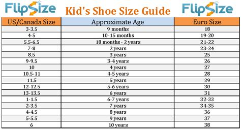 average kid shoe size by age sizes for age leave a reply cancel reply lotions
